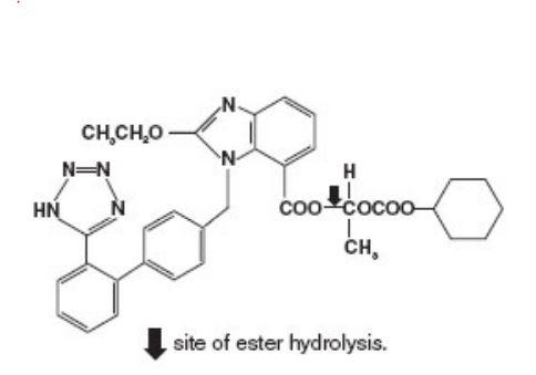 Candesartan Cilexitil